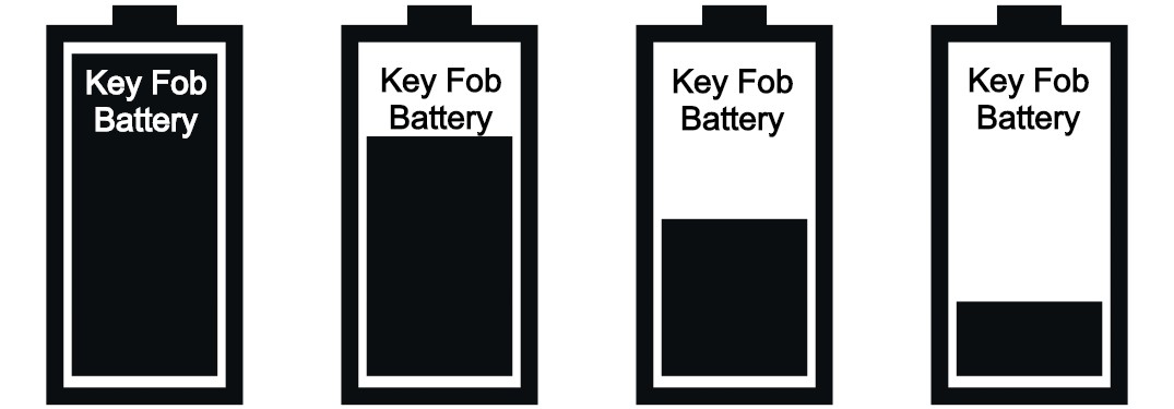 How to Change the Battery in your Dodge Key Fob