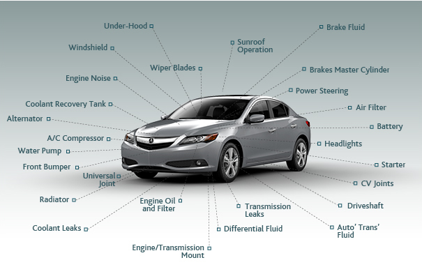 Acura Certified Pre-Owned >> Benefits Of The Acura Certified Pre Owned Program