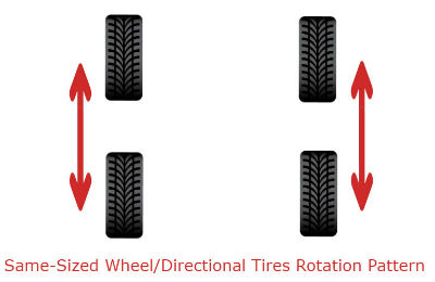 same-sized wheel/directional tires rotation pattern