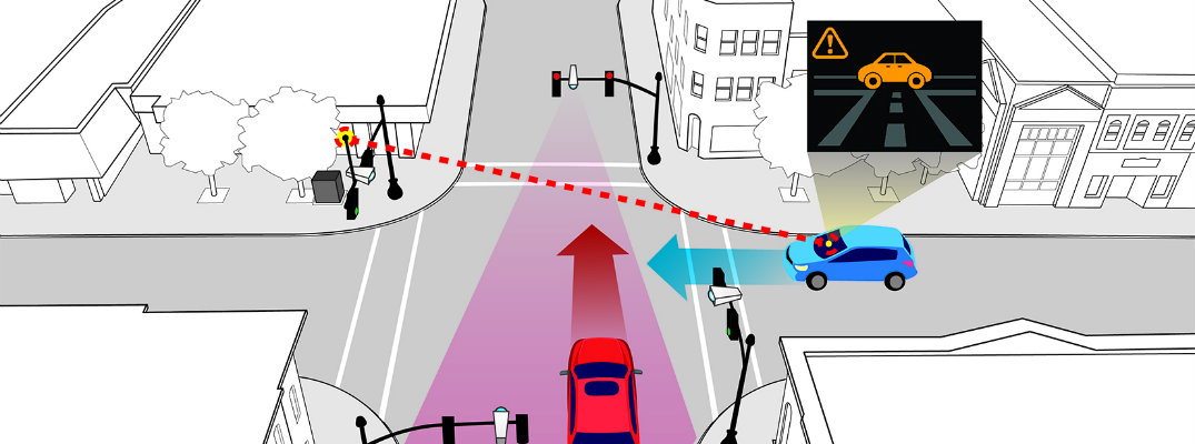 Honda Smart Intersection Technology overhead view map display and explanation of sensors and cameras in action