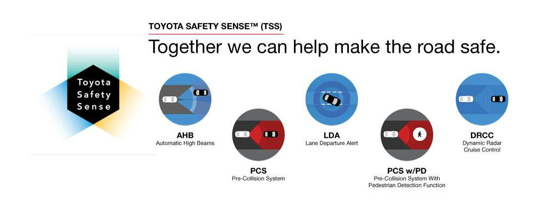 What Is Toyota Safety Sense And How Does It Work