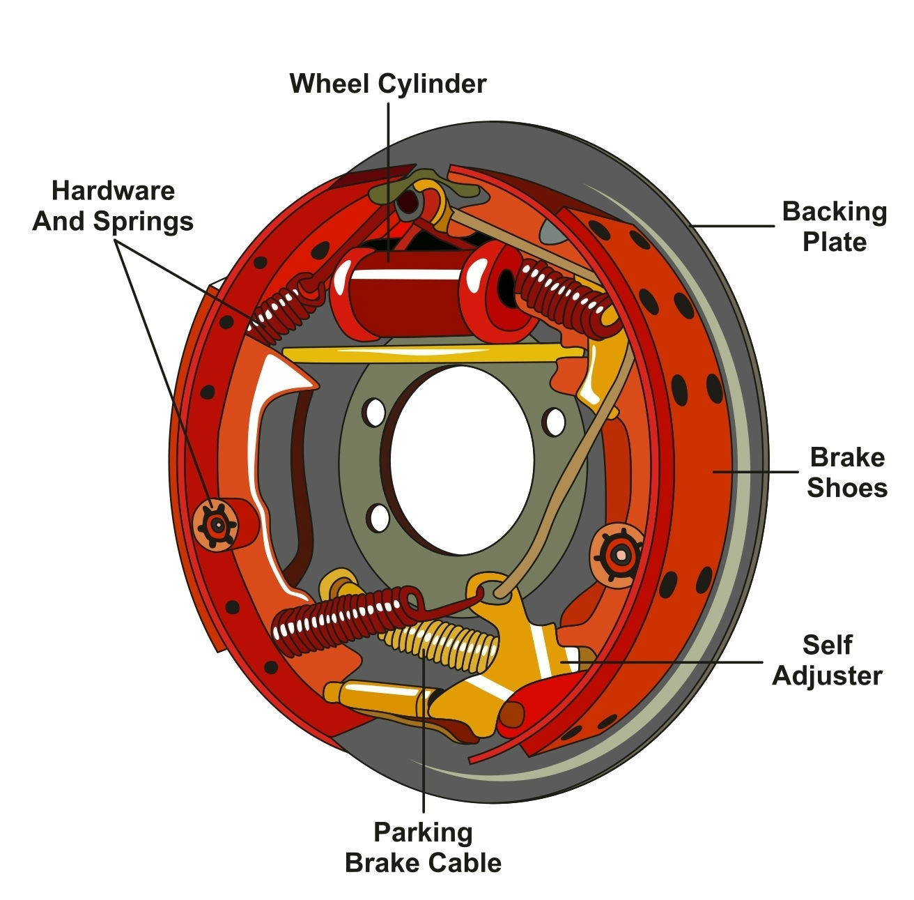 Wheel And ke Diagram - basic electrical wiring theory on