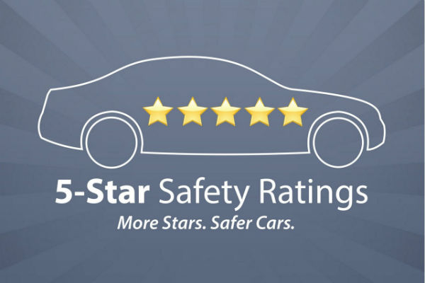 Star Crash Safety Rating  Ford Edge