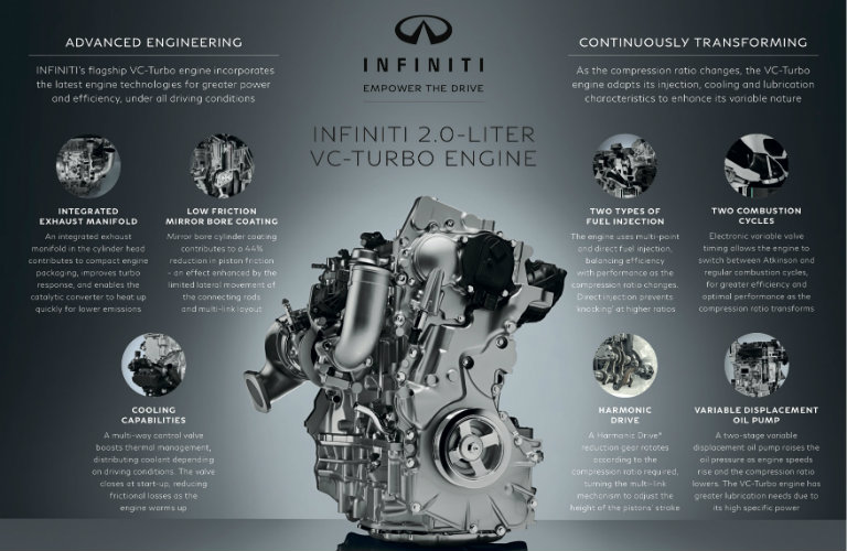 infiniti variable compression engine infographic