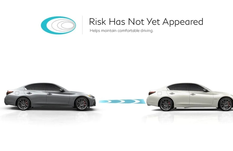 Visual Representation of Distance Control Assist feature