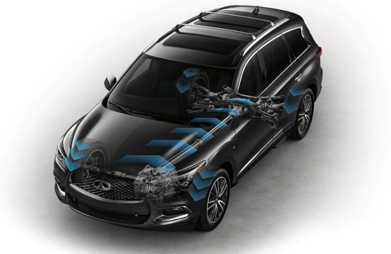 Visual representation of the Intelligent AWD on a 2020 INFINITI QX60
