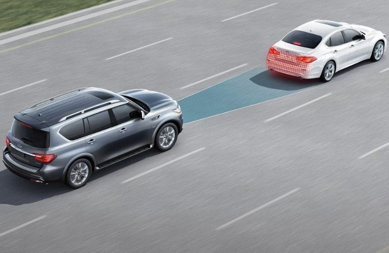 Visual representation of the radar technology offered with the 2019 INFINITI QX80 driver assistance features
