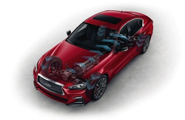 Visual representation of the Intelligent All-Wheel Drive system of the 2020 INFINITI Q50