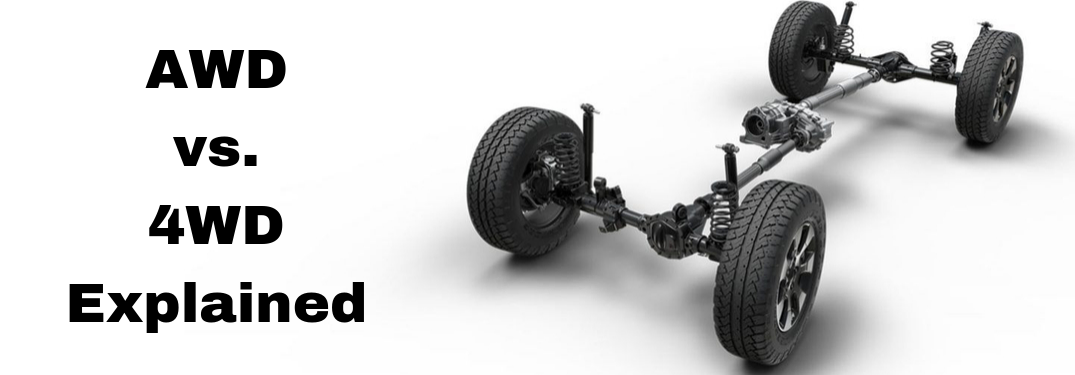 "Cut out of drive train with white background and text saying ""AWD vs. 4WD Explained"""