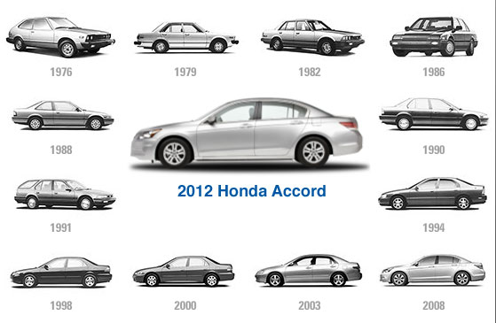 Honda Accord History Patty Peck Honda