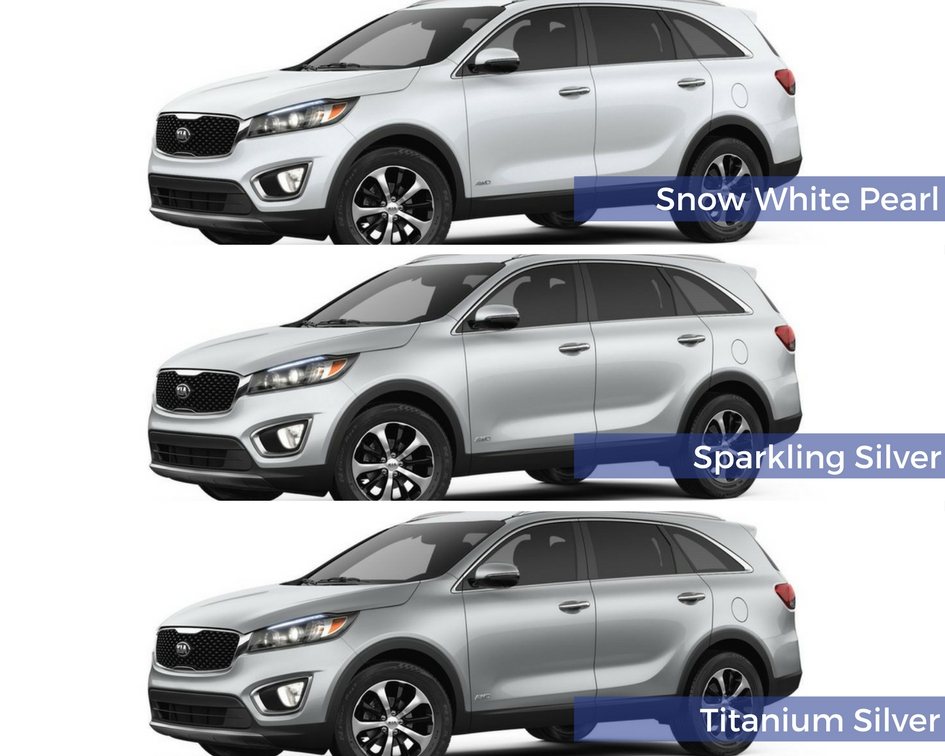 25+ Kia Sorento 2020 Colours