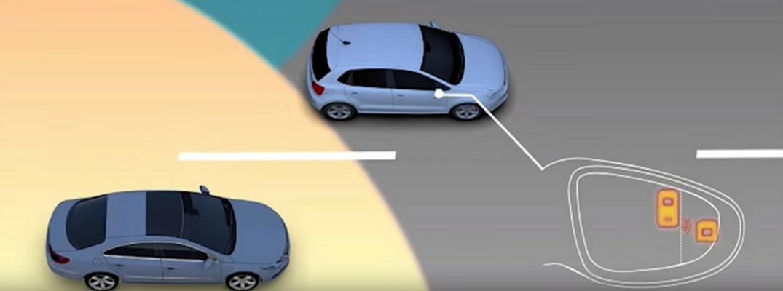 Diagram of Blind Spot Monitoring