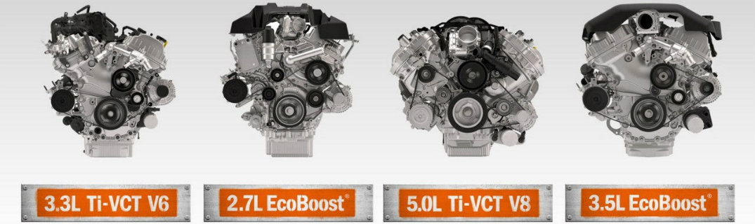 Ford F  Lineup Of Gasoline Engines