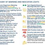 Mazda Warning Lights Type B O Maple Shade Mazda